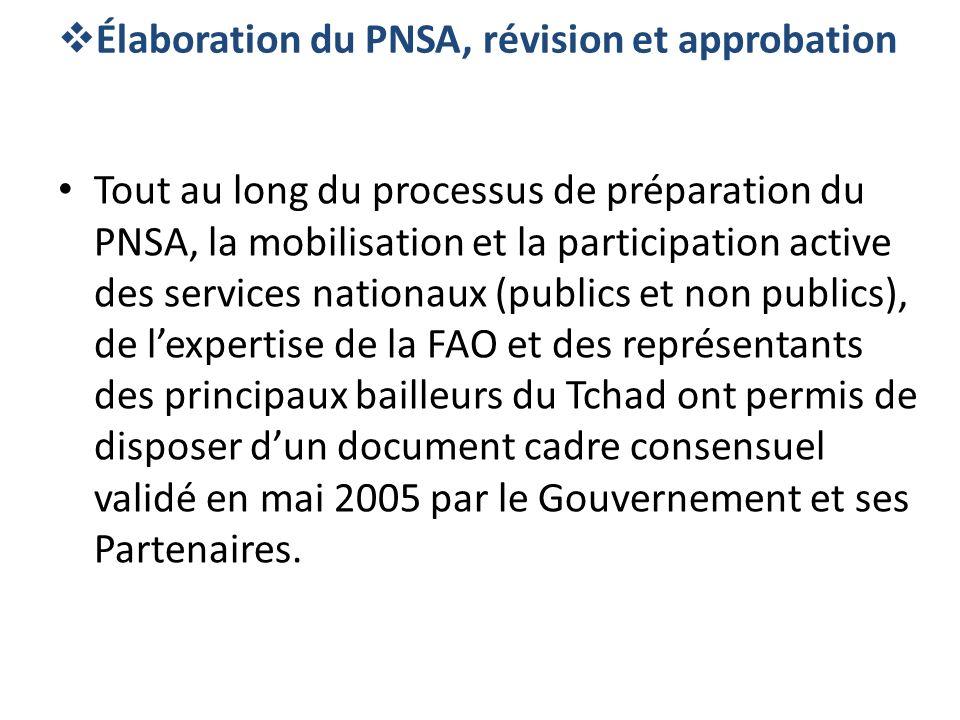 Élaboration du PNSA, révision et approbation Tout au long du processus de préparation du PNSA, la mobilisation et la participation active des services