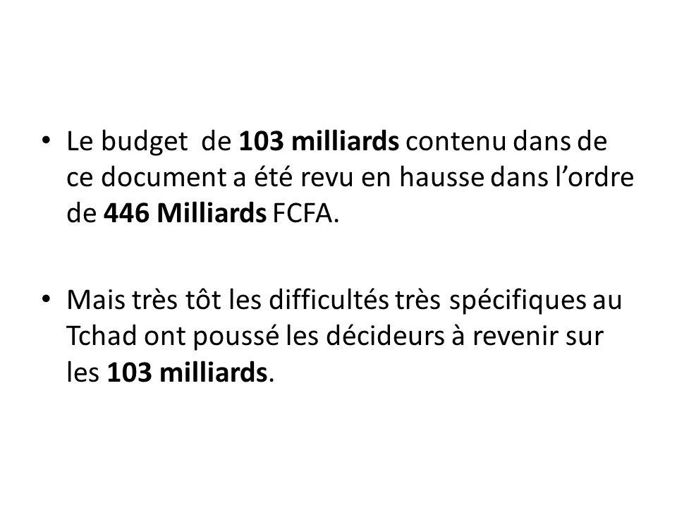 Le budget de 103 milliards contenu dans de ce document a été revu en hausse dans lordre de 446 Milliards FCFA. Mais très tôt les difficultés très spéc