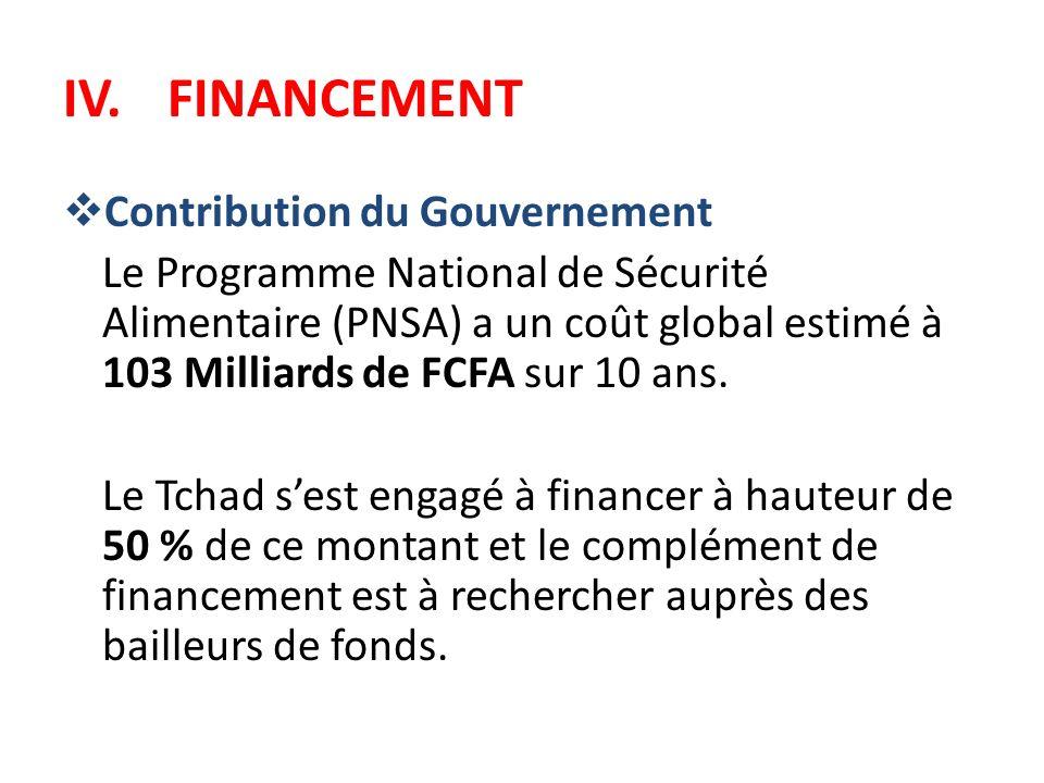 IV.FINANCEMENT Contribution du Gouvernement Le Programme National de Sécurité Alimentaire (PNSA) a un coût global estimé à 103 Milliards de FCFA sur 1