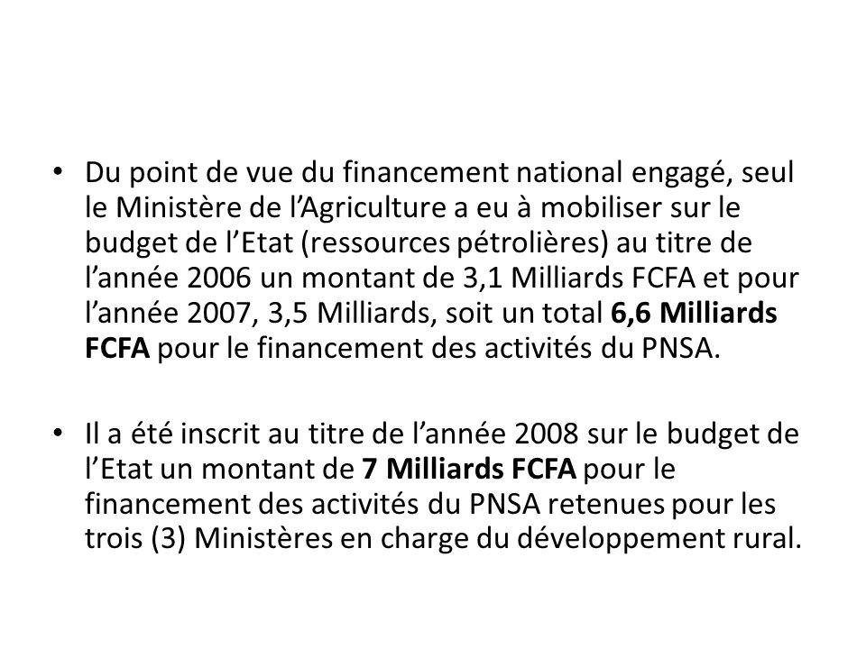 Du point de vue du financement national engagé, seul le Ministère de lAgriculture a eu à mobiliser sur le budget de lEtat (ressources pétrolières) au