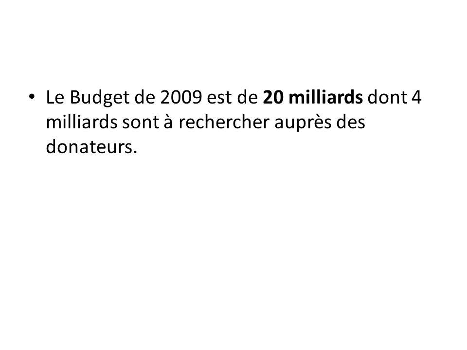 Le Budget de 2009 est de 20 milliards dont 4 milliards sont à rechercher auprès des donateurs.
