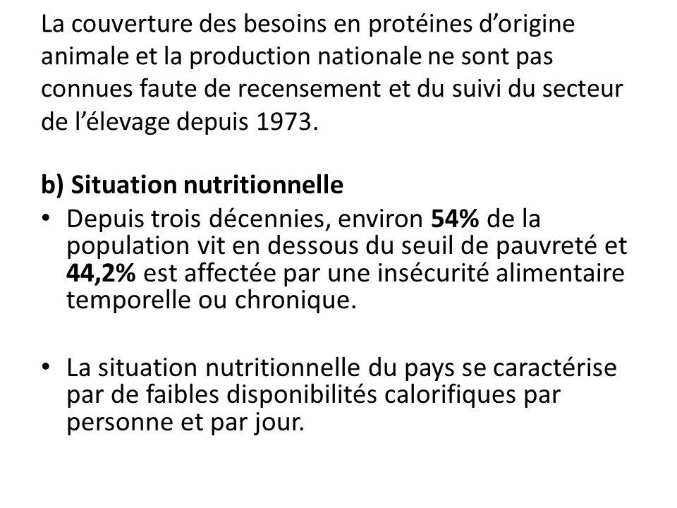 La couverture des besoins en protéines dorigine animale et la production nationale ne sont pas connues faute de recensement et du suivi du secteur de