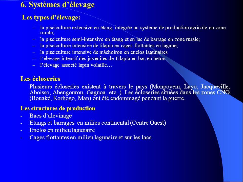 6. Systèmes délevage Les types délevage: – la pisciculture extensive en étang, intégrée au système de production agricole en zone rurale; – la piscicu