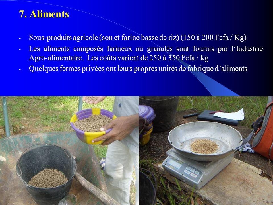7. Aliments - Sous-produits agricole (son et farine basse de riz) (150 à 200 Fcfa / Kg) - Les aliments composés farineux ou granulés sont fournis par