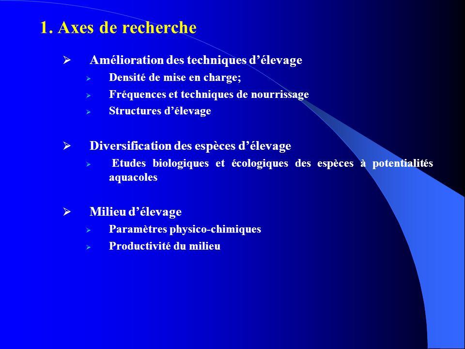 1. Axes de recherche Amélioration des techniques délevage Densité de mise en charge; Fréquences et techniques de nourrissage Structures délevage Diver
