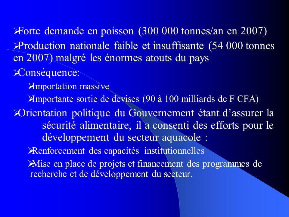 Forte demande en poisson (300 000 tonnes/an en 2007) Production nationale faible et insuffisante (54 000 tonnes en 2007) malgré les énormes atouts du