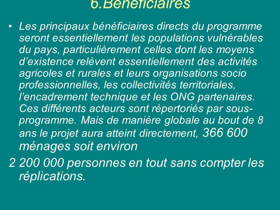 Financement du programme Limportance des coûts du Programme dépasse les possibilités actuelles des ressources nationales; Le Gouvernement sengage a apporter 50% du financement ; Les bénéficiaires contribueront pour 4% en nature Recherche de 44% du financement au près des bailleurs; Requête adressée a lAGORA et la BID a travers la FAO