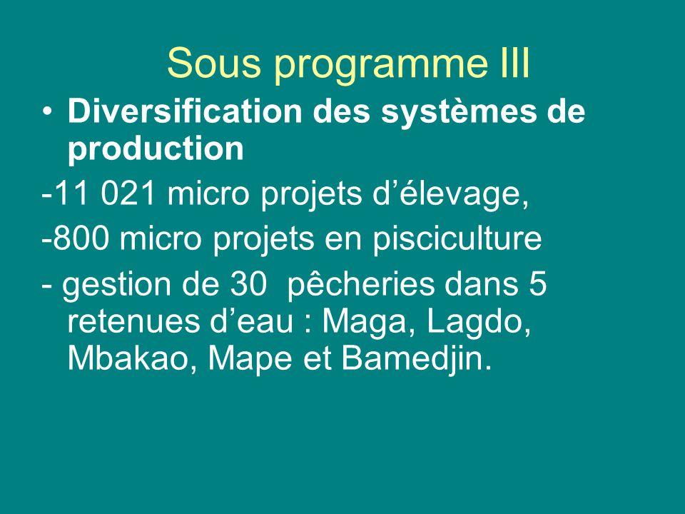 2- Objectifs 2.1-Objectif global Contribuer au développement de la production rizicole pluviale (NERICA) à travers lappui aux petits producteurs par des microprojets à coût modéré, facilement réplicables.