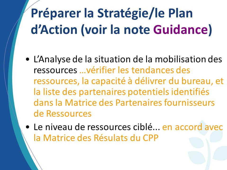 Achieving Le Plan dAction de MR...