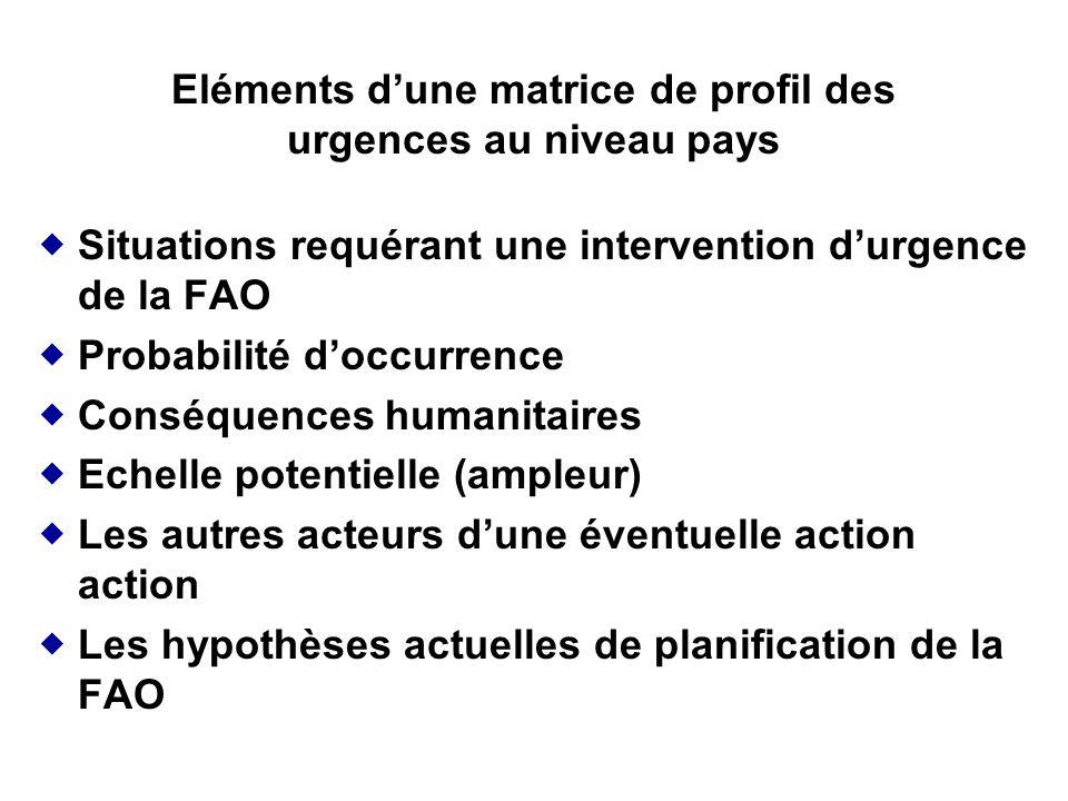 Eléments dune matrice de profil des urgences au niveau pays Situations requérant une intervention durgence de la FAO Probabilité doccurrence Conséquen