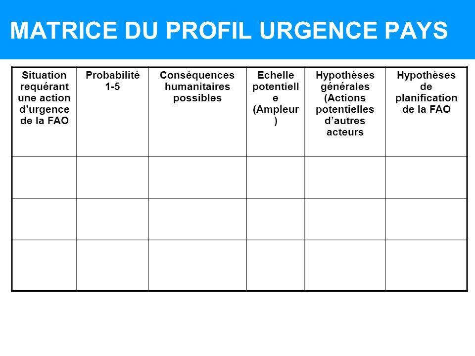 MATRICE DU PROFIL URGENCE PAYS Situation requérant une action durgence de la FAO Probabilité 1-5 Conséquences humanitaires possibles Echelle potentiel