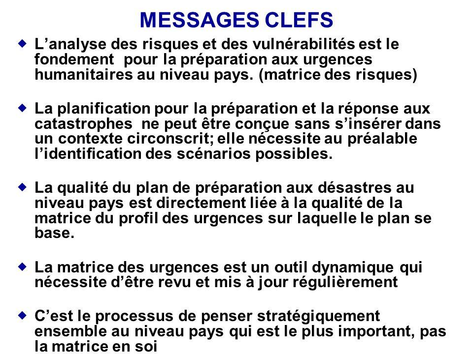 MESSAGES CLEFS Lanalyse des risques et des vulnérabilités est le fondement pour la préparation aux urgences humanitaires au niveau pays. (matrice des