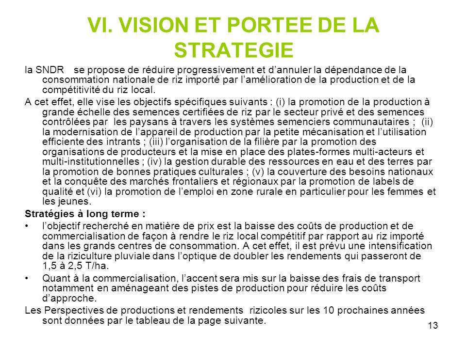 13 VI. VISION ET PORTEE DE LA STRATEGIE la SNDR se propose de réduire progressivement et dannuler la dépendance de la consommation nationale de riz im