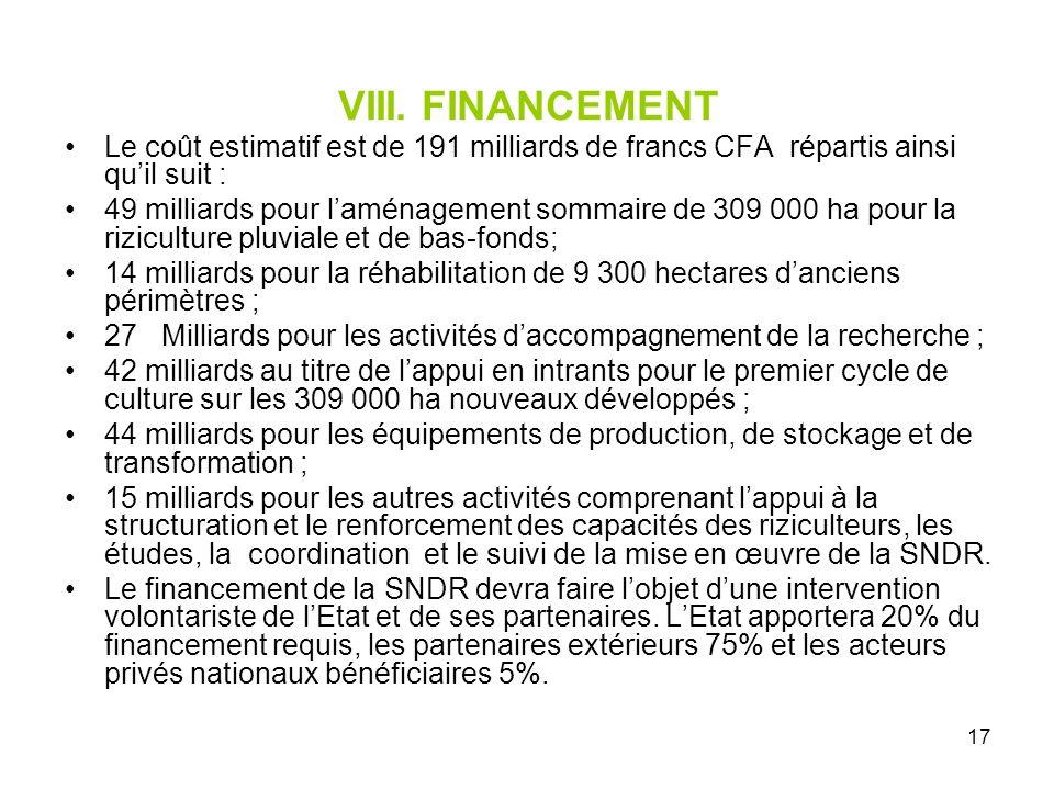 17 VIII. FINANCEMENT Le coût estimatif est de 191 milliards de francs CFA répartis ainsi quil suit : 49 milliards pour laménagement sommaire de 309 00