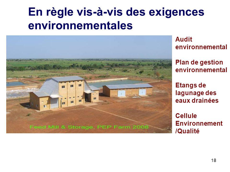 18 Audit environnemental Plan de gestion environnemental Etangs de lagunage des eaux drainées Cellule Environnement /Qualité En règle vis-à-vis des ex