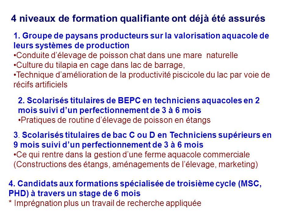4 niveaux de formation qualifiante ont déjà été assurés 1. Groupe de paysans producteurs sur la valorisation aquacole de leurs systèmes de production