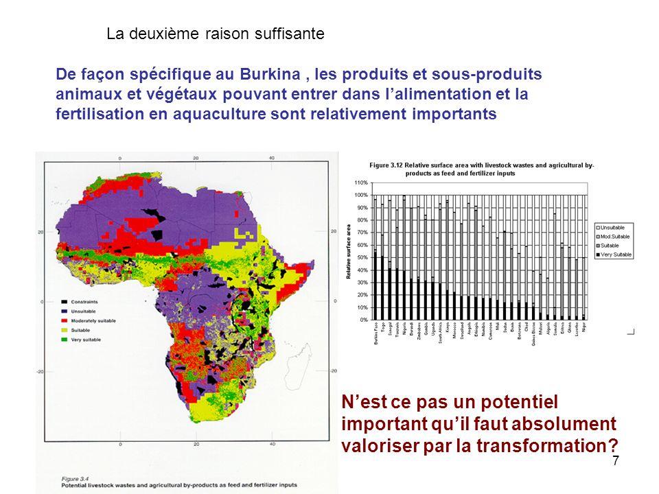 7 De façon spécifique au Burkina, les produits et sous-produits animaux et végétaux pouvant entrer dans lalimentation et la fertilisation en aquacultu