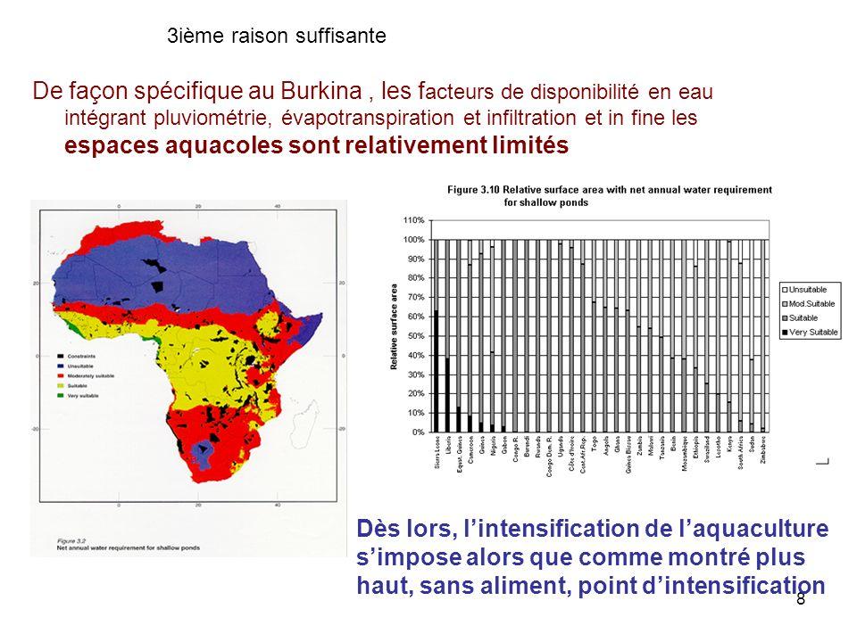 8 De façon spécifique au Burkina, les f acteurs de disponibilité en eau intégrant pluviométrie, évapotranspiration et infiltration et in fine les espa