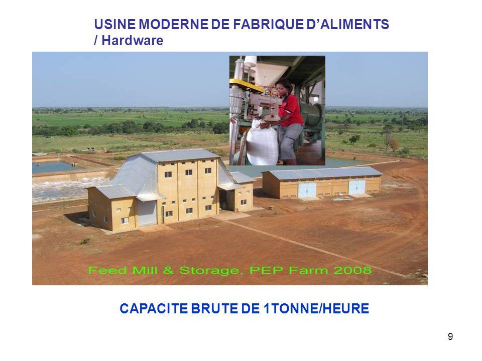 9 USINE MODERNE DE FABRIQUE DALIMENTS / Hardware CAPACITE BRUTE DE 1TONNE/HEURE