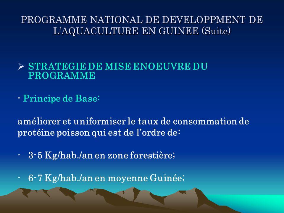 PROGRAMME NATIONAL DE DEVELOPPMENT DE LAQUACULTURE EN GUINEE (Suite) STRATEGIE DE MISE ENOEUVRE DU PROGRAMME - Principe de Base: améliorer et uniformi