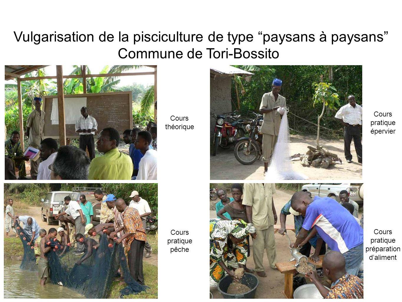 Vulgarisation de la pisciculture de type paysans à paysans Commune de Tori-Bossito Cours théorique Cours pratique épervier Cours pratique pêche Cours