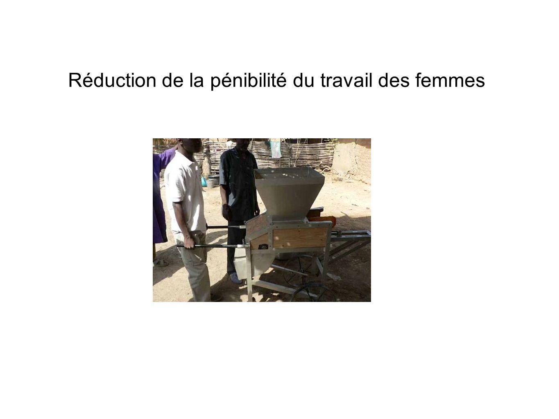 Réduction de la pénibilité du travail des femmes