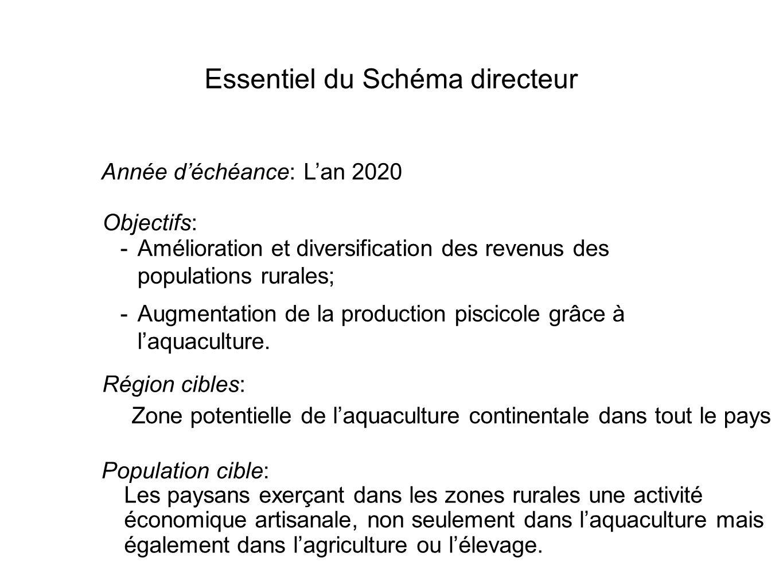 Essentiel du Schéma directeur Année déchéance: Lan 2020 Objectifs: -Amélioration et diversification des revenus des populations rurales; -Augmentation