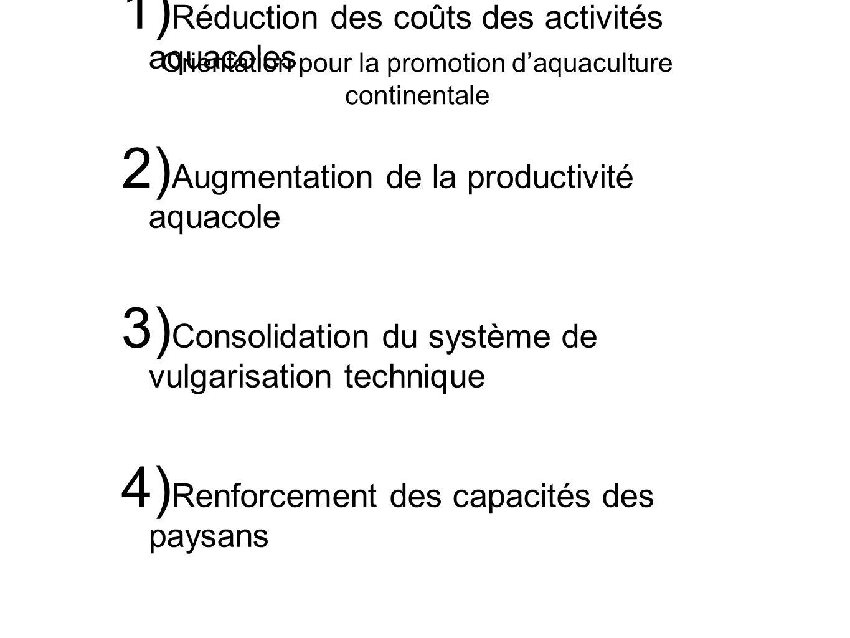 Orientation pour la promotion daquaculture continentale 1) Réduction des coûts des activités aquacoles 2) Augmentation de la productivité aquacole 3)