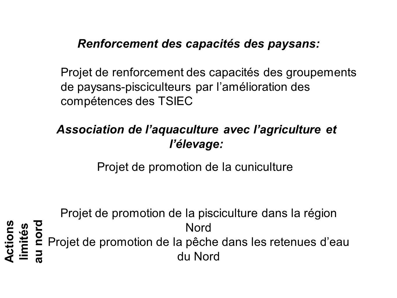 Renforcement des capacités des paysans: Projet de renforcement des capacités des groupements de paysans-pisciculteurs par lamélioration des compétence