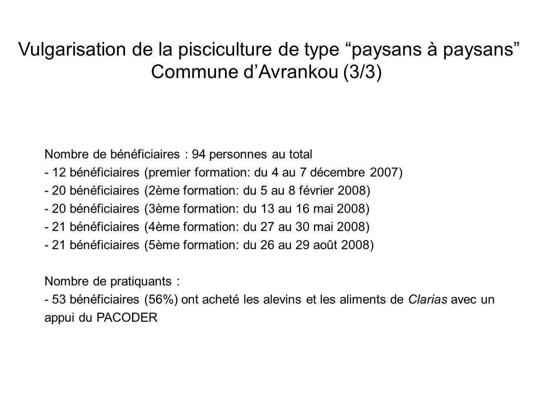 Vulgarisation de la pisciculture de type paysans à paysans Commune dAvrankou (3/3) Nombre de bénéficiaires : 94 personnes au total - 12 bénéficiaires