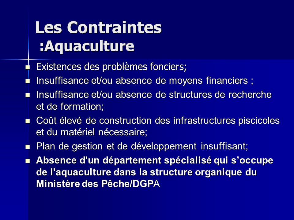 Les Contraintes :Aquaculture Existences des problèmes fonciers; Insuffisance et/ou absence de moyens financiers ; Insuffisance et/ou absence de struct