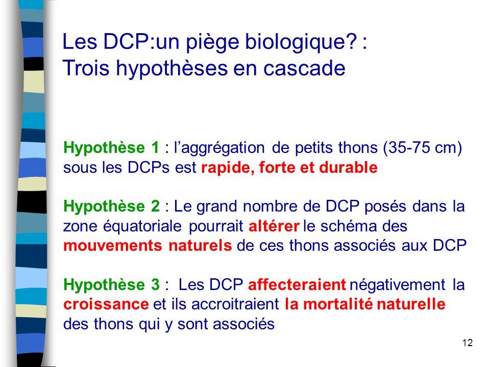 12 Les DCP:un piège biologique.