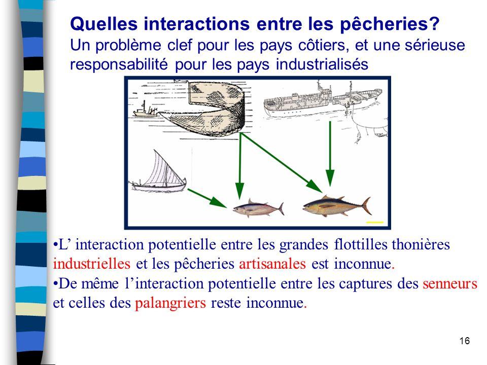 16 Quelles interactions entre les pêcheries.