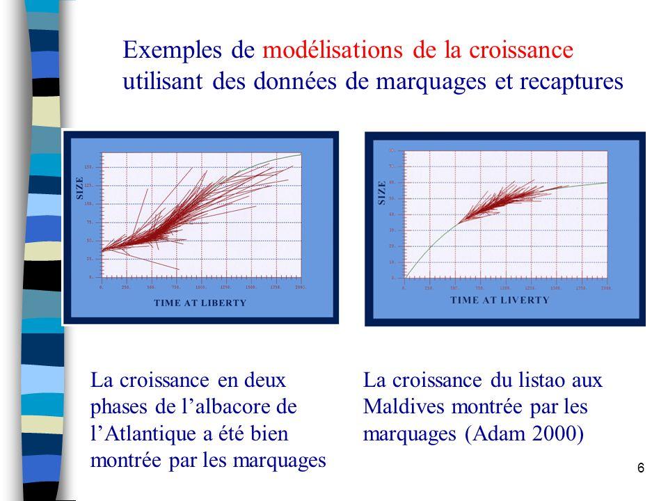 6 La croissance en deux phases de lalbacore de lAtlantique a été bien montrée par les marquages La croissance du listao aux Maldives montrée par les marquages (Adam 2000) Exemples de modélisations de la croissance utilisant des données de marquages et recaptures