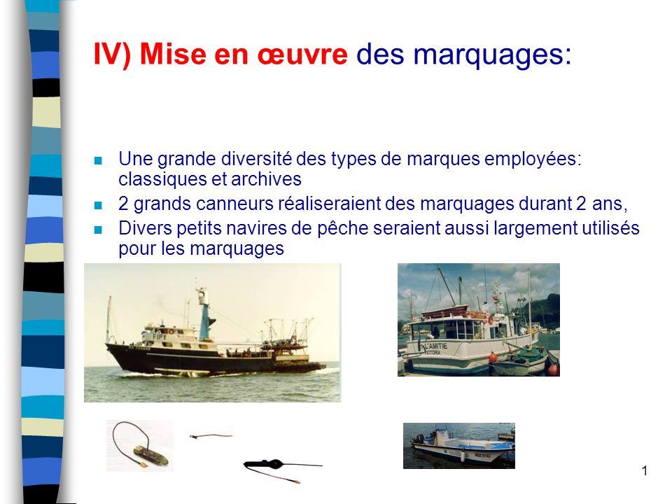 1 IV) Mise en œuvre des marquages: n Une grande diversité des types de marques employées: classiques et archives n 2 grands canneurs réaliseraient des