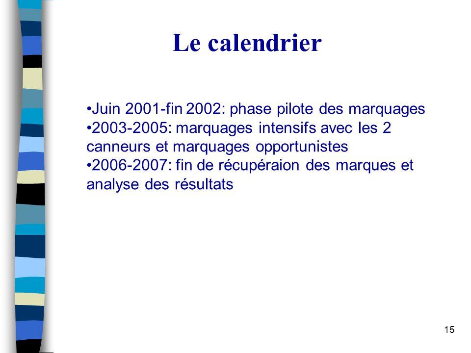 15 Le calendrier Juin 2001-fin 2002: phase pilote des marquages 2003-2005: marquages intensifs avec les 2 canneurs et marquages opportunistes 2006-2007: fin de récupéraion des marques et analyse des résultats