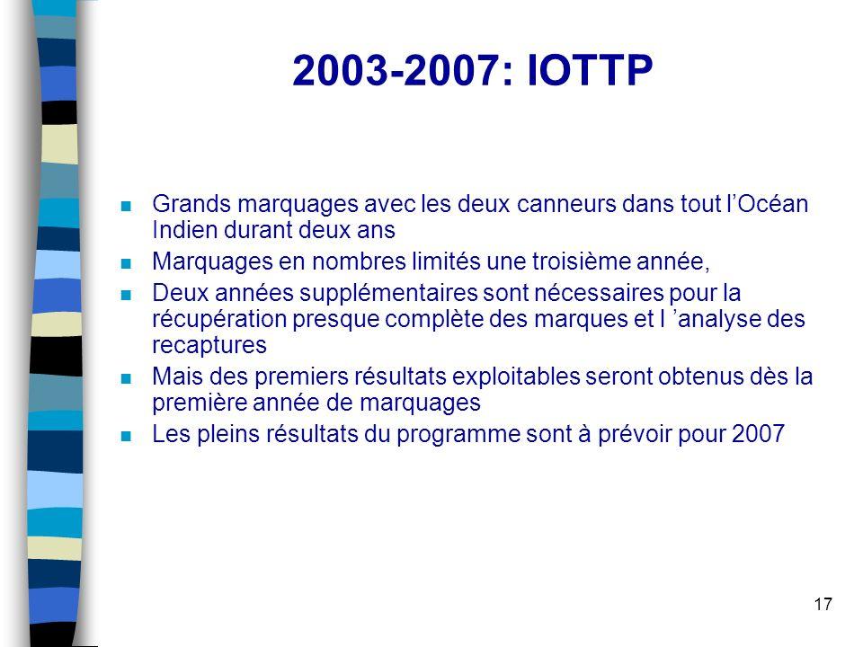 17 2003-2007: IOTTP n Grands marquages avec les deux canneurs dans tout lOcéan Indien durant deux ans n Marquages en nombres limités une troisième ann