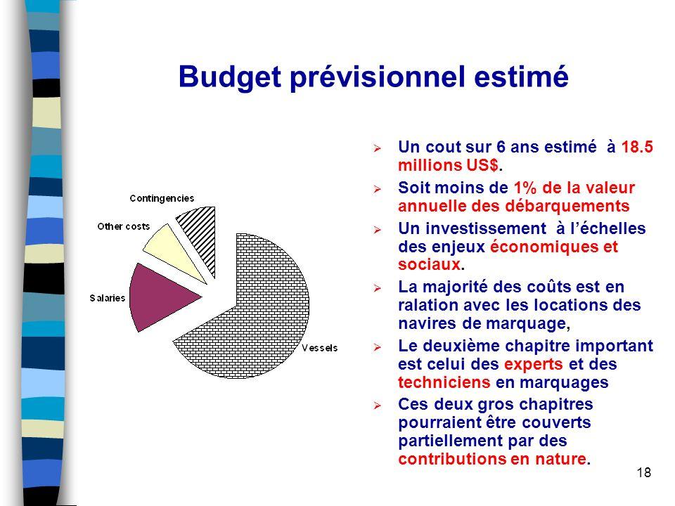 18 Budget prévisionnel estimé Un cout sur 6 ans estimé à 18.5 millions US$. Soit moins de 1% de la valeur annuelle des débarquements Un investissement