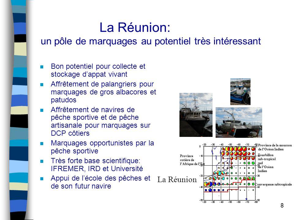 8 La Réunion: un pôle de marquages au potentiel très intéressant n Bon potentiel pour collecte et stockage dappat vivant n Affrêtement de palangriers