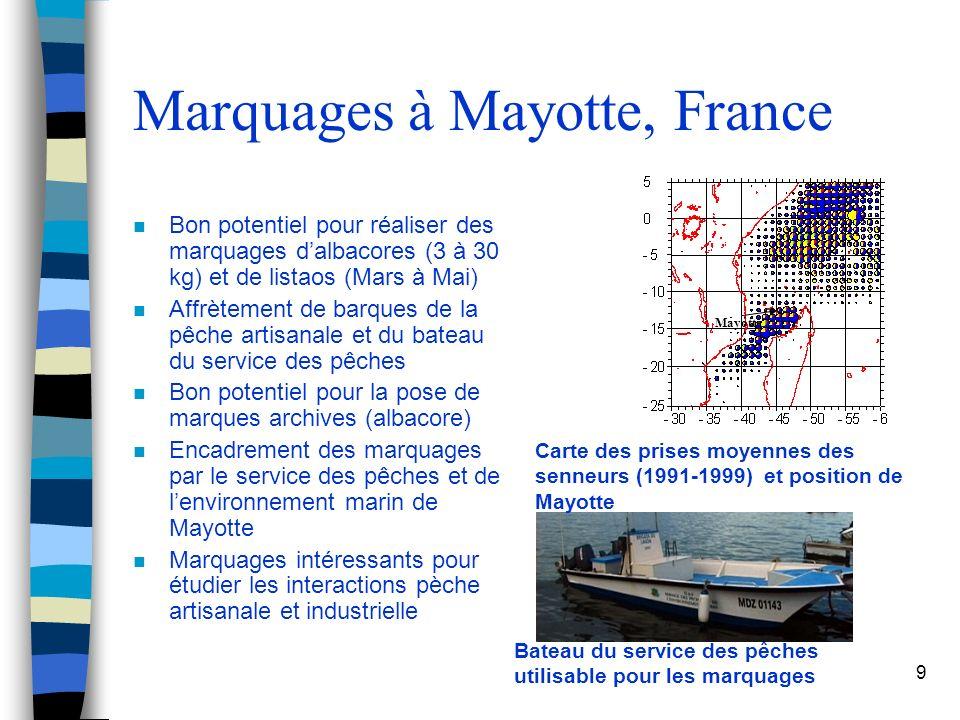 9 Marquages à Mayotte, France n Bon potentiel pour réaliser des marquages dalbacores (3 à 30 kg) et de listaos (Mars à Mai) n Affrètement de barques de la pêche artisanale et du bateau du service des pêches n Bon potentiel pour la pose de marques archives (albacore) n Encadrement des marquages par le service des pêches et de lenvironnement marin de Mayotte n Marquages intéressants pour étudier les interactions pèche artisanale et industrielle Mayotte Bateau du service des pêches utilisable pour les marquages Carte des prises moyennes des senneurs (1991-1999) et position de Mayotte