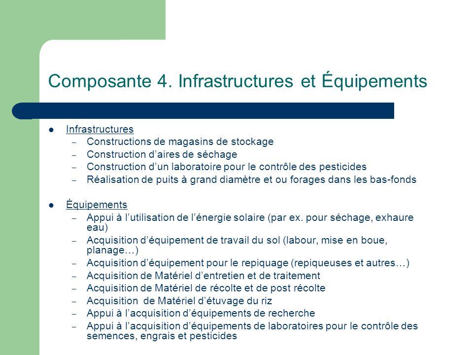 Composante 4. Infrastructures et Équipements Infrastructures – Constructions de magasins de stockage – Construction daires de séchage – Construction d