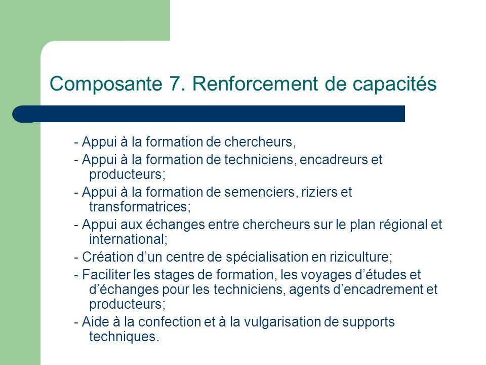 Composante 7. Renforcement de capacités - Appui à la formation de chercheurs, - Appui à la formation de techniciens, encadreurs et producteurs; - Appu