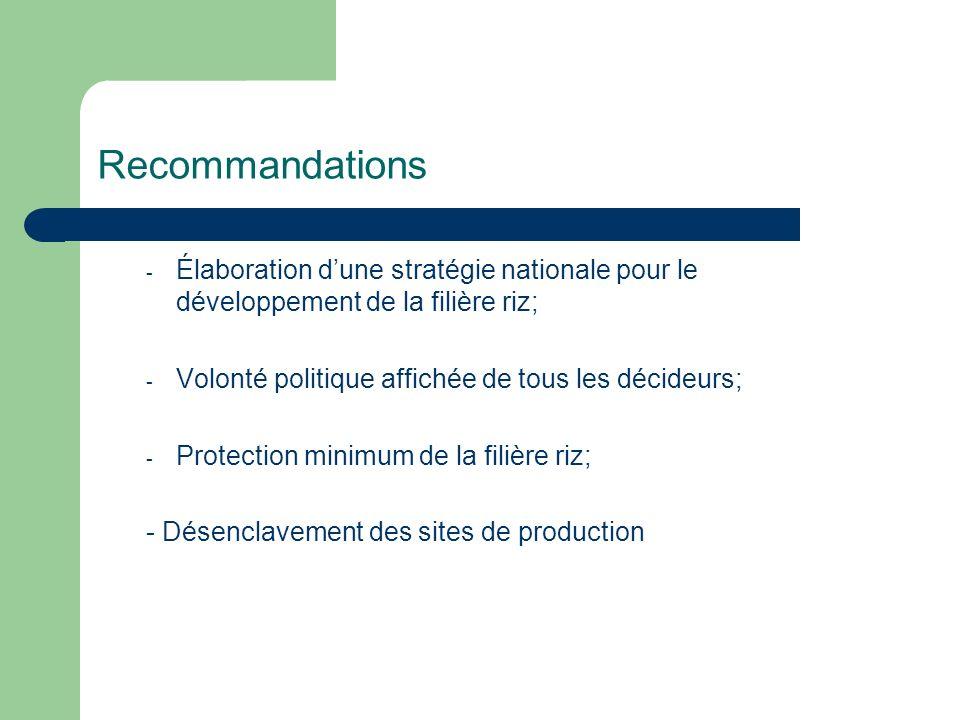 Recommandations - Élaboration dune stratégie nationale pour le développement de la filière riz; - Volonté politique affichée de tous les décideurs; -