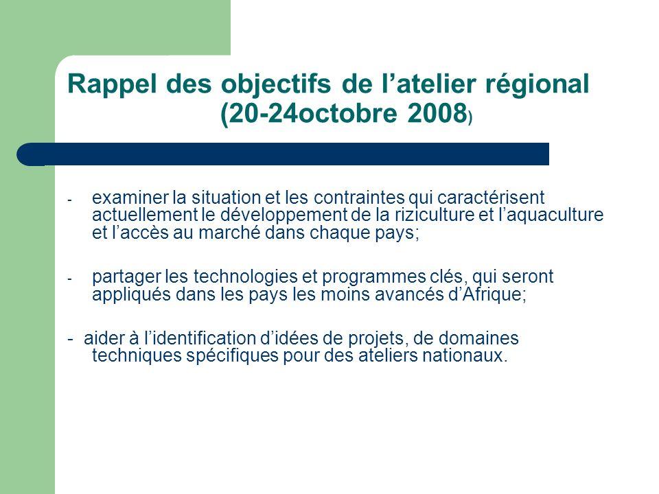 Rappel des objectifs de latelier régional (20-24octobre 2008 ) - examiner la situation et les contraintes qui caractérisent actuellement le développem