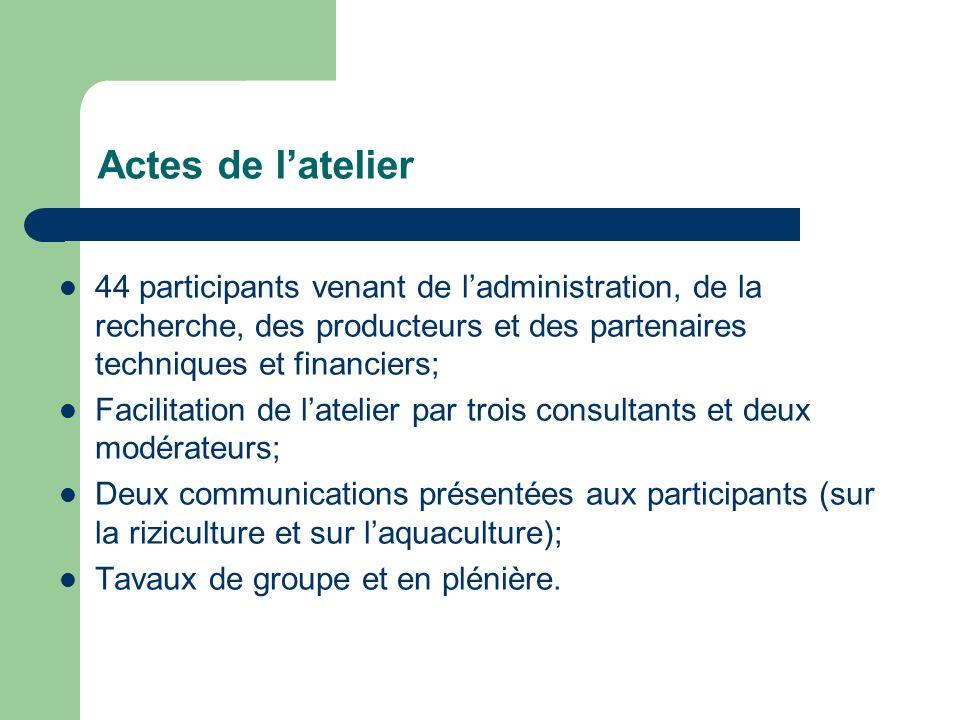 Résultats des travaux de groupe TDR pour les travaux de groupes: - Examen et amendement des projets sur la riziculture et laquaculture ; - Élaboration dune feuille de route pour le développement de la riziculture et de laquaculture ; - Formulation de recommandations.
