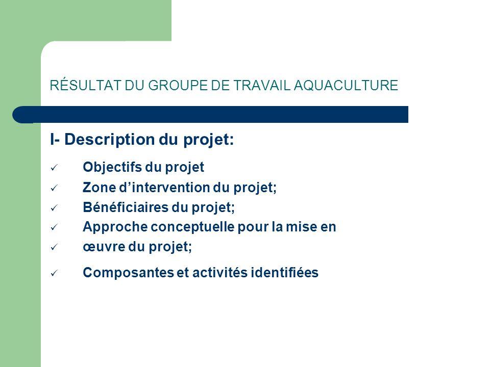 RÉSULTAT DU GROUPE DE TRAVAIL AQUACULTURE I- Description du projet: Objectifs du projet Zone dintervention du projet; Bénéficiaires du projet; Approch