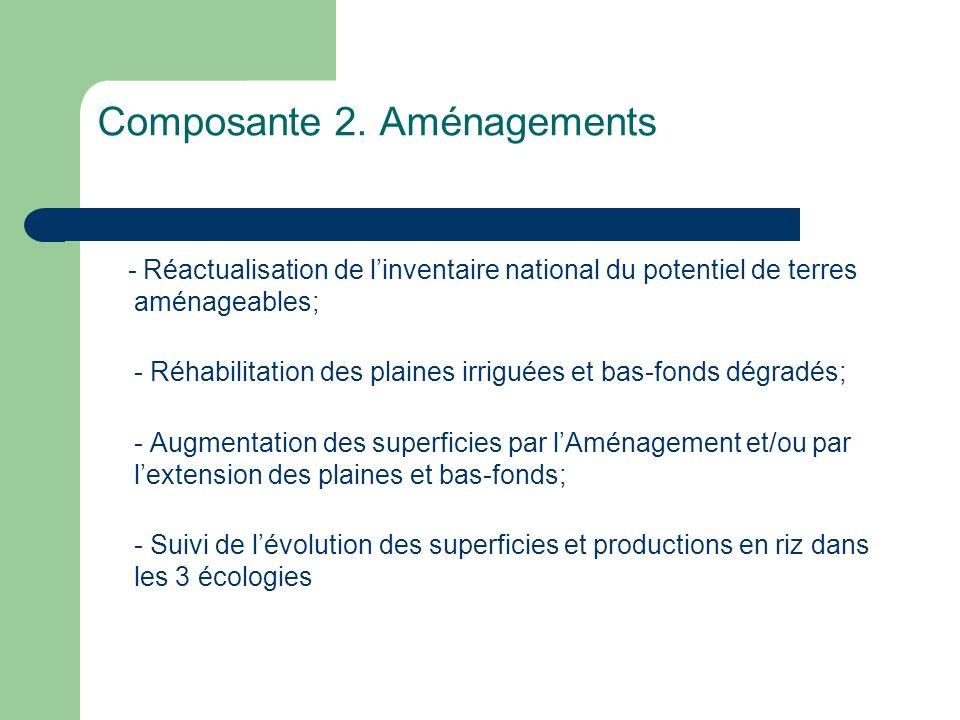 Composante 2. Aménagements - Réactualisation de linventaire national du potentiel de terres aménageables; - Réhabilitation des plaines irriguées et ba