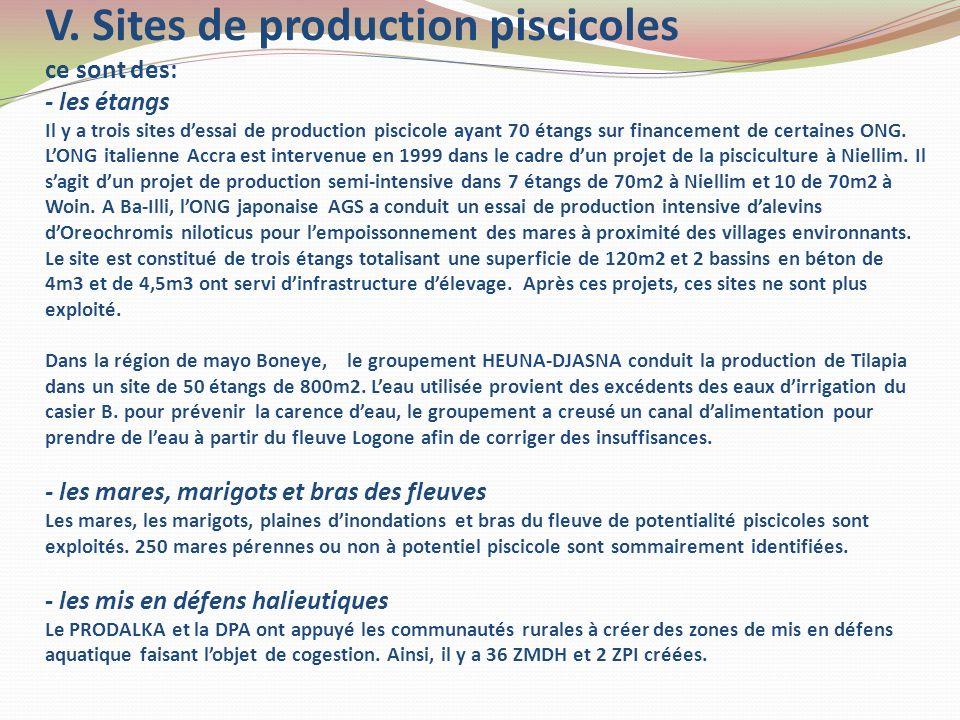 V. Sites de production piscicoles ce sont des: - les étangs Il y a trois sites dessai de production piscicole ayant 70 étangs sur financement de certa