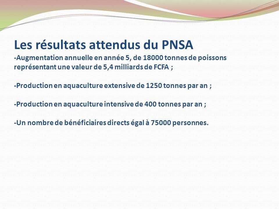 Les résultats attendus du PNSA -Augmentation annuelle en année 5, de 18000 tonnes de poissons représentant une valeur de 5,4 milliards de FCFA ; -Prod