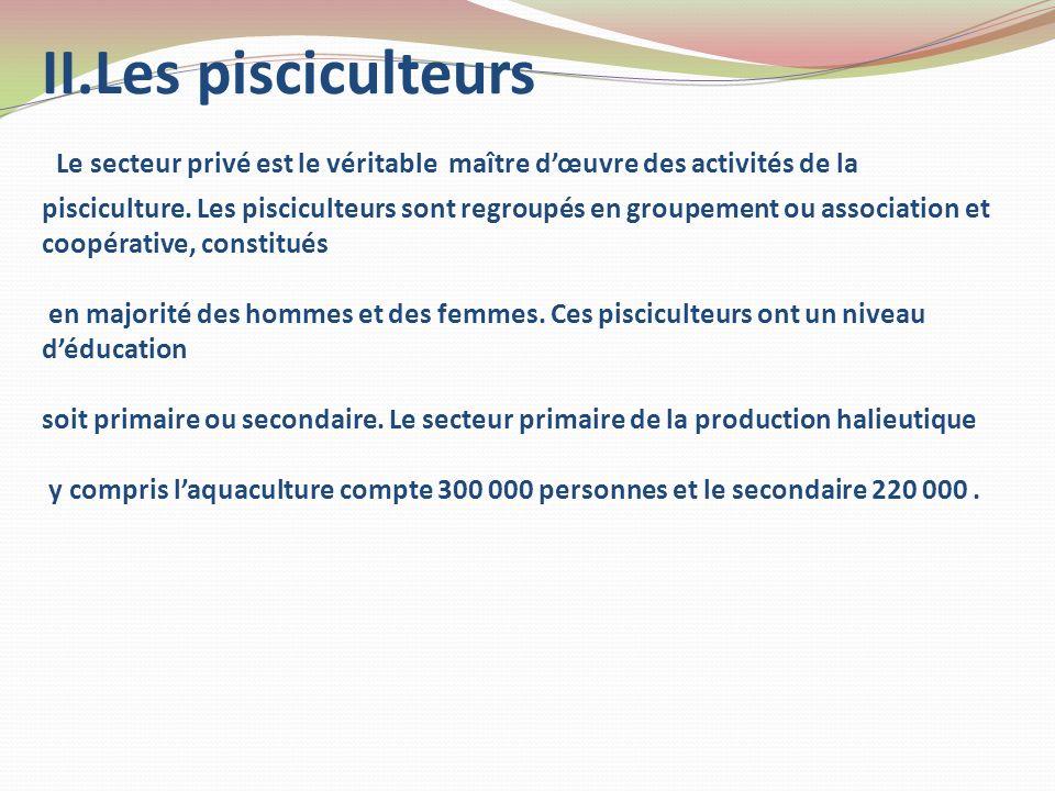 II.Les pisciculteurs Le secteur privé est le véritable maître dœuvre des activités de la pisciculture. Les pisciculteurs sont regroupés en groupement